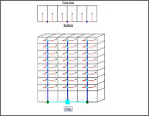 Free tools ftth network design engineering project for Indoor network design