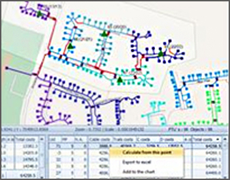 Automatic Ftth Design Software With Optimization Algorithms