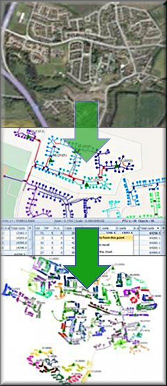 Customer Ftth Network Design Engineering Project Planning Software